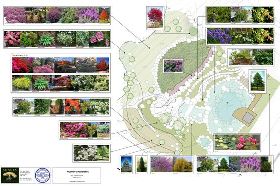 Landscape Designs in Greater Victoria - 3